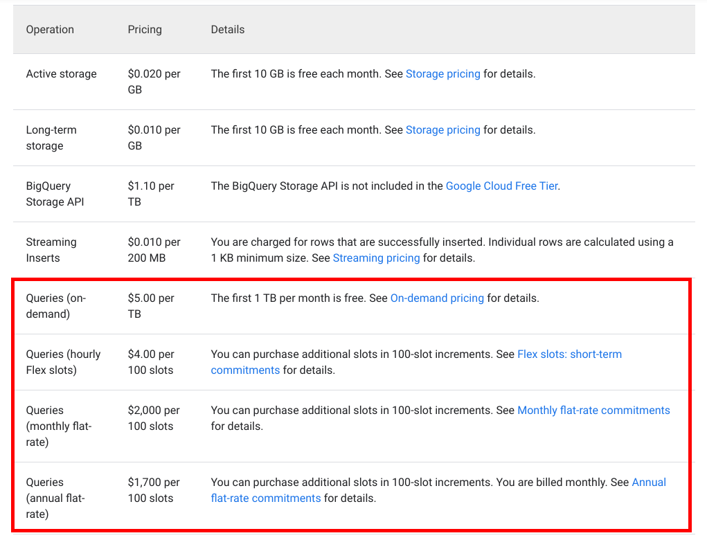 BigQuery pricing_flydata.png